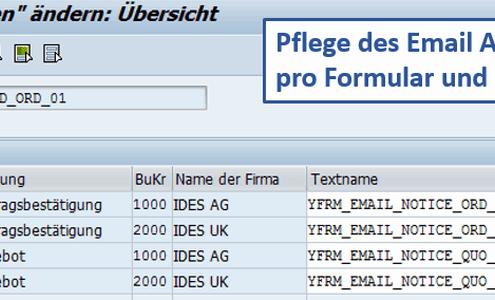 Email Anschreiben SAP Formulare