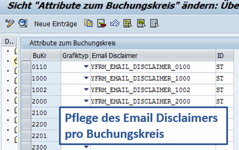 Email Disclaimer SAP Formulare