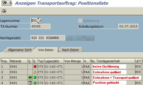 SAP WM Transportauftrag LT21