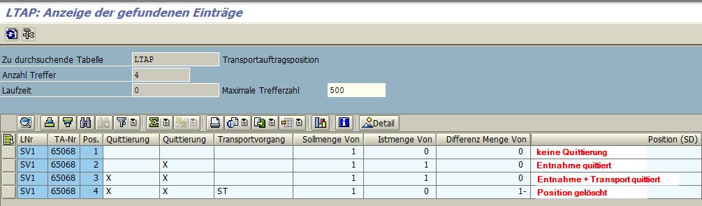 SAP WM Transportauftrag Tabelle LTAP