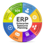 SAP Projekt