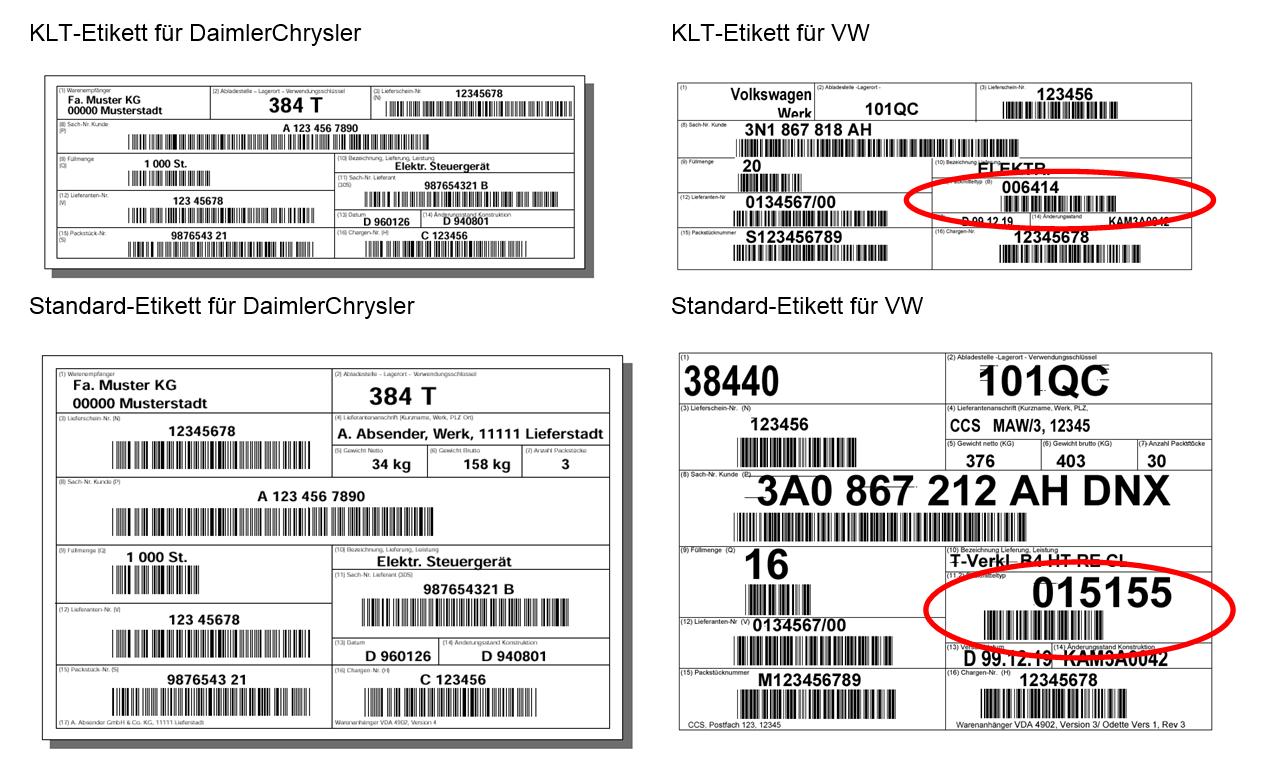 Unterschiede VDA 4902 Label